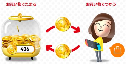 NintendoSwitchOnlineの支払いにはマイニンテンドーゴールドポイントも使用可能