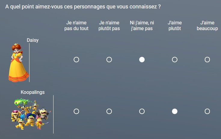 Ubisoft マリオシリーズキャラクターの人気アンケートを実施 任天堂との新たなコラボか
