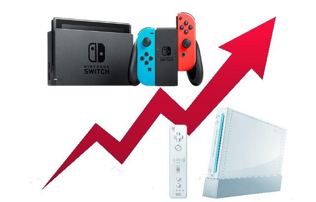 わずか3年で日本におけるニンテンドースイッチ販売数がWiiを超える